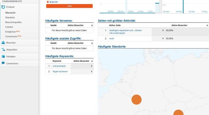 Google Analytics Echtzeit Uebersicht